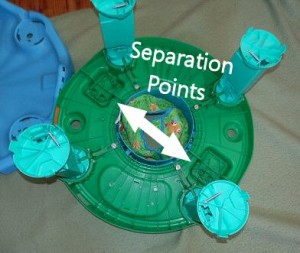 Separation Points
